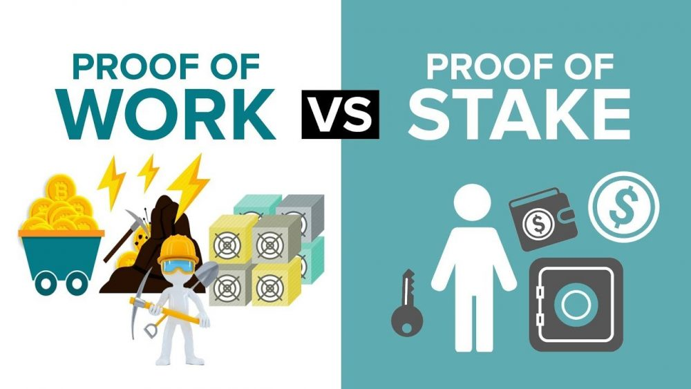 Proof of Stake, PoS, Proof of Stake vs Proof of Work, Proof of stake Ethereum
